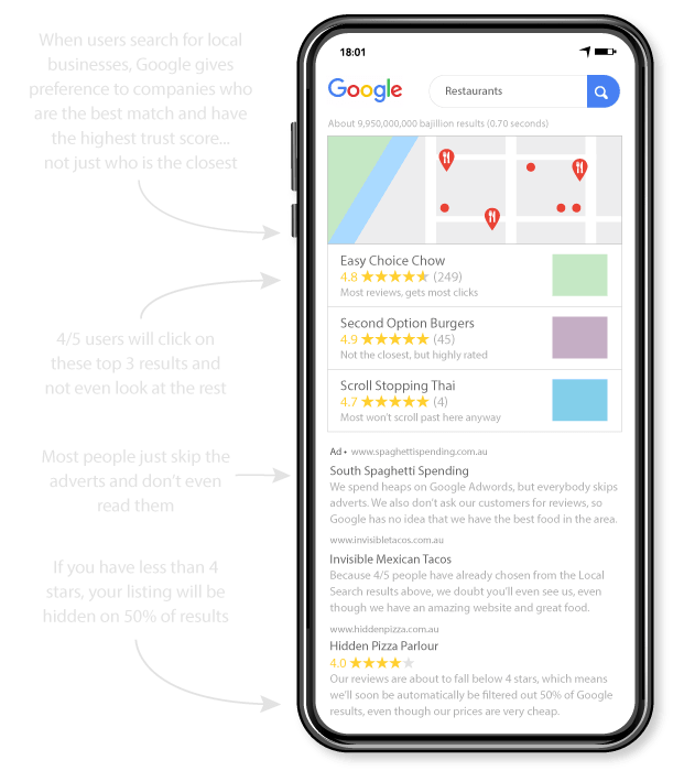 optimise local search rankings